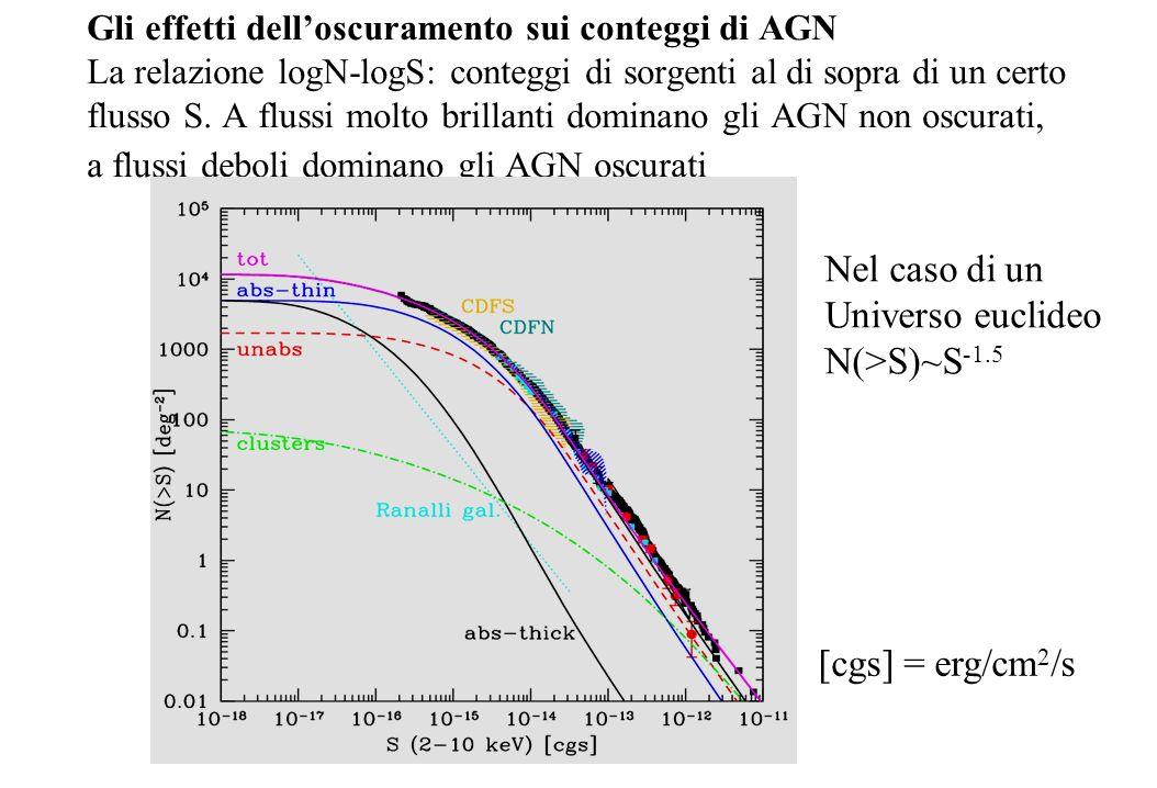 Nel caso di un Universo euclideo N(>S)~S-1.5 [cgs] = erg/cm2/s